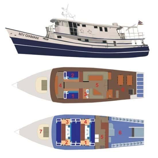 MV Giamani plan du bateau