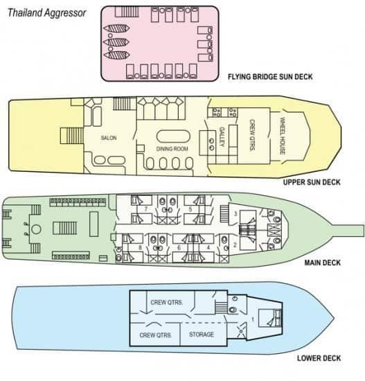 Thailand aggressor croisiere plan du bateau
