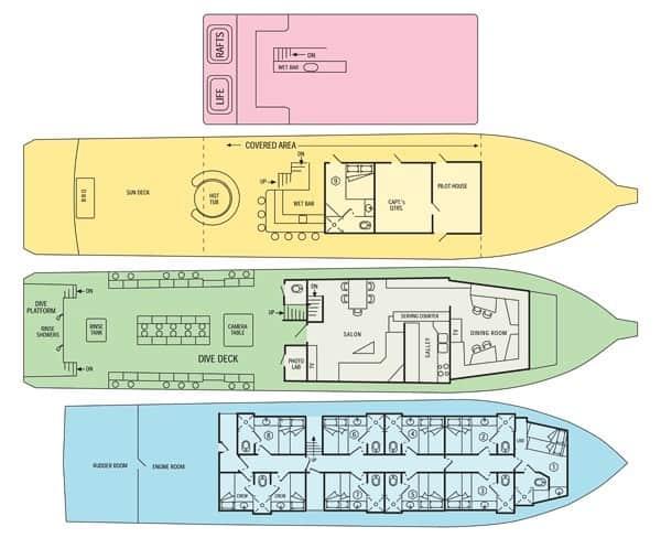 bateau croisiere plongee sous marine blue hole belize