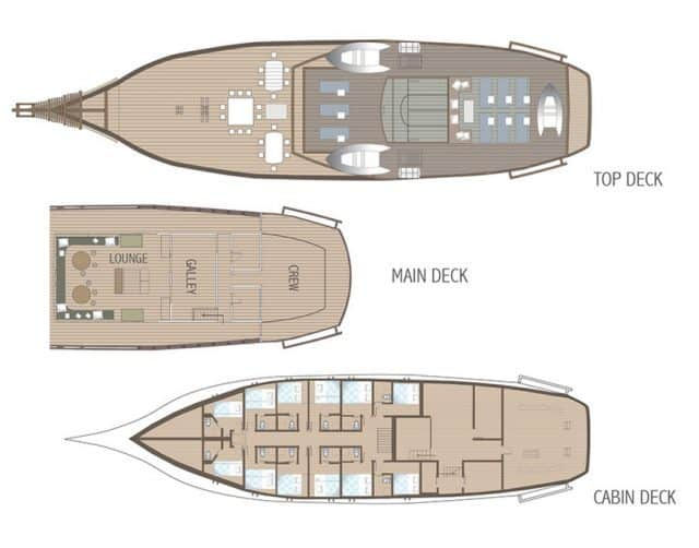 avis ombak putih bateau croisiere snorkeling indonesie